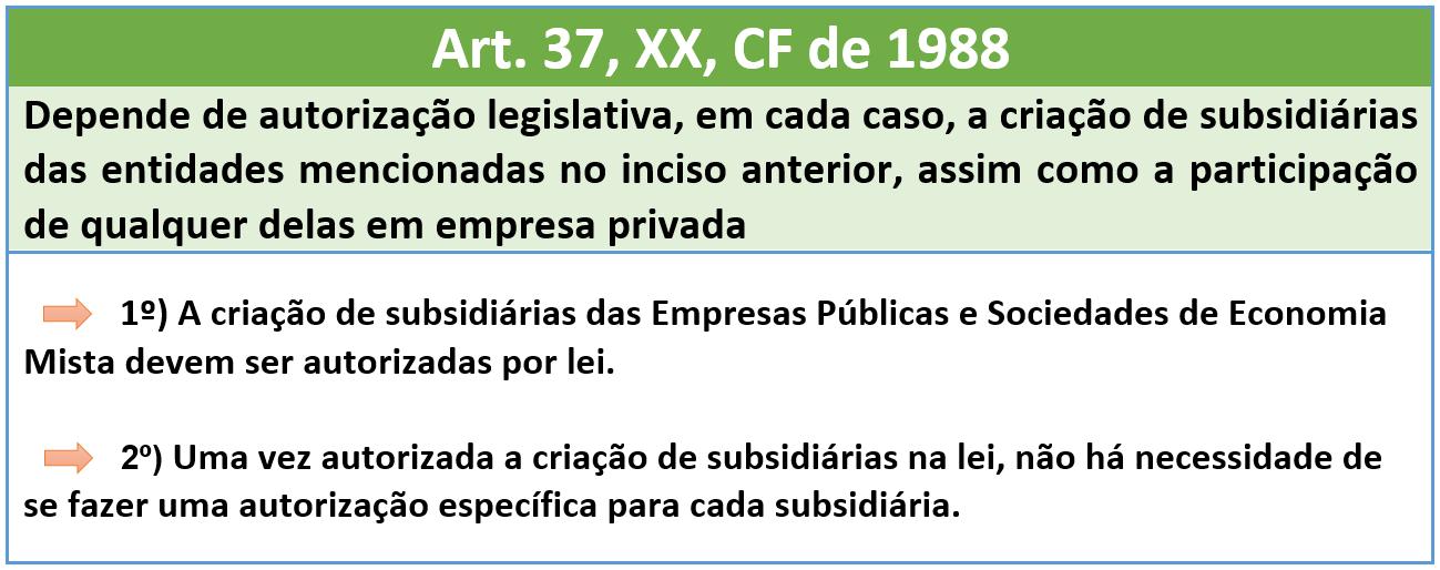 Criação das entidades administrativas  - Administração Pública Indireta