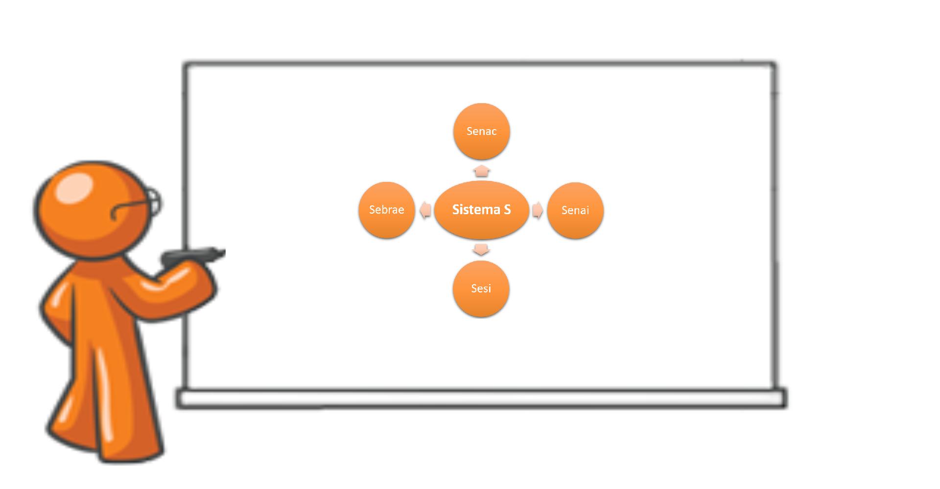 Entidades paraestatais do terceiro setor